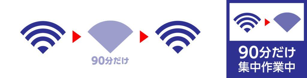 WiFiつながるをやめる