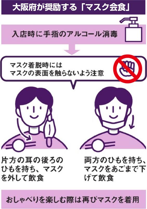 マスク会食ポスター